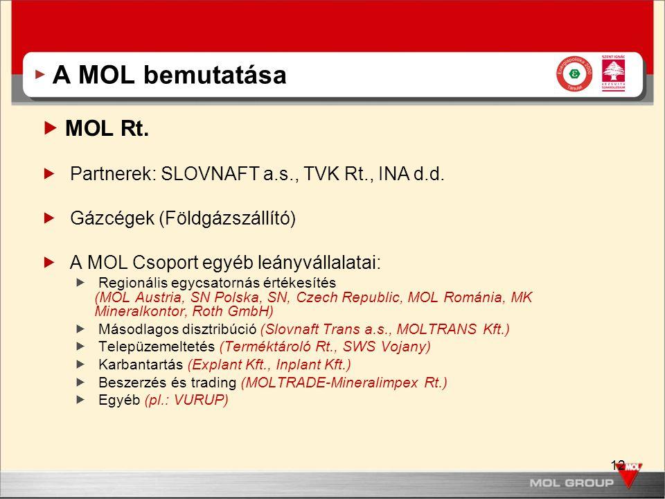 A MOL bemutatása MOL Rt. Partnerek: SLOVNAFT a.s., TVK Rt., INA d.d.