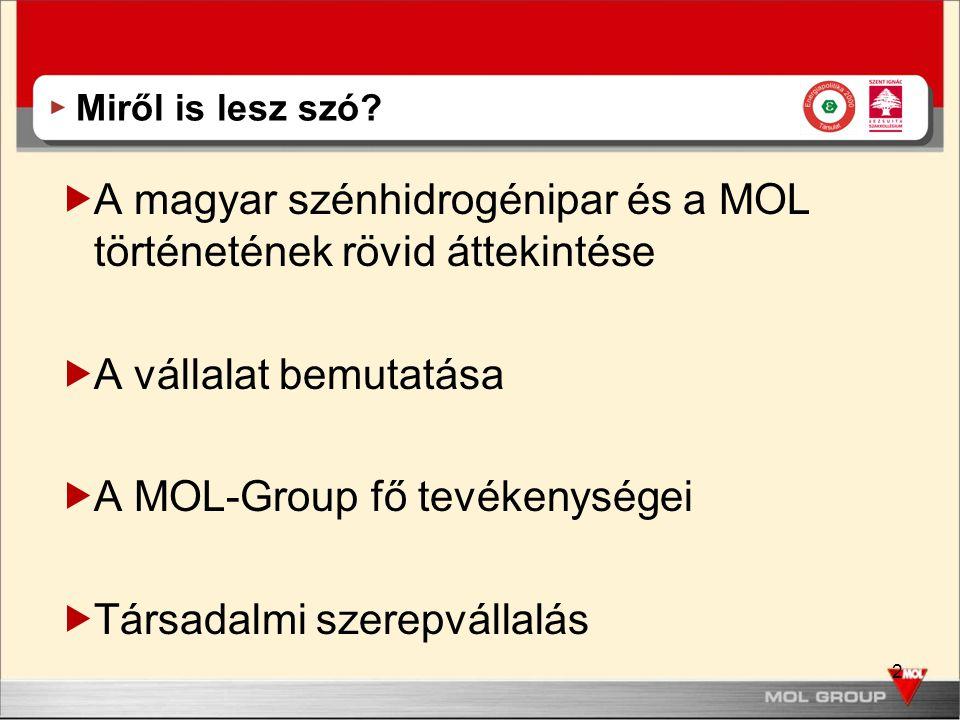 A magyar szénhidrogénipar és a MOL történetének rövid áttekintése
