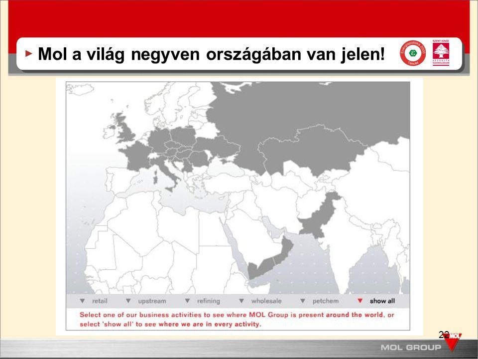 Mol a világ negyven országában van jelen!