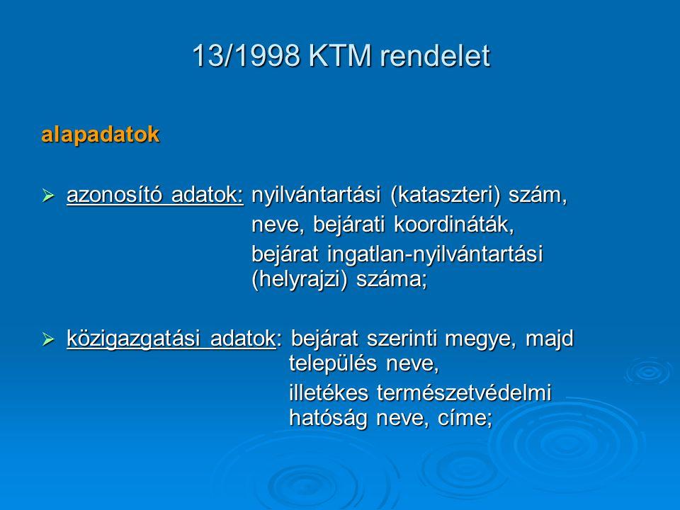 13/1998 KTM rendelet alapadatok