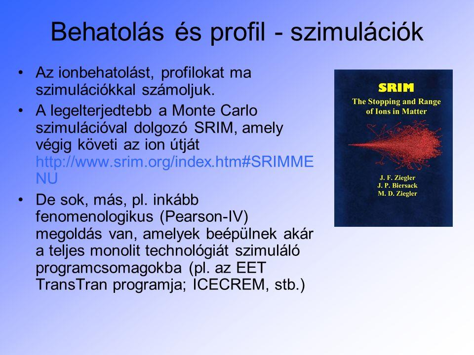 Behatolás és profil - szimulációk