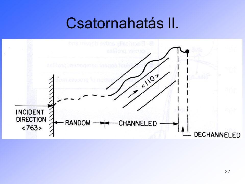 Csatornahatás II.