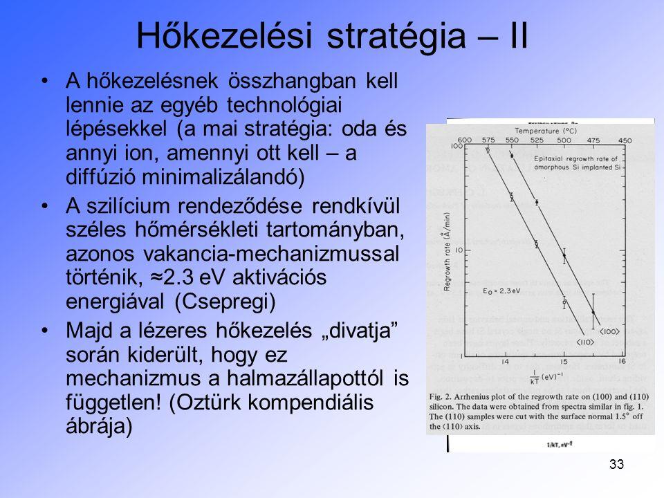 Hőkezelési stratégia – II