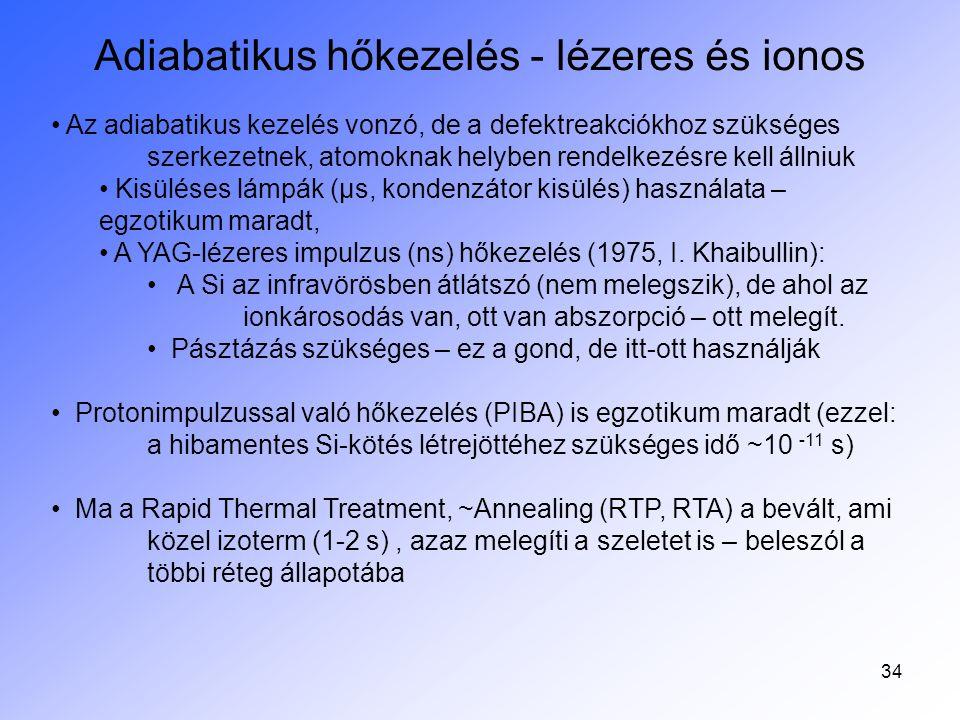 Adiabatikus hőkezelés - lézeres és ionos