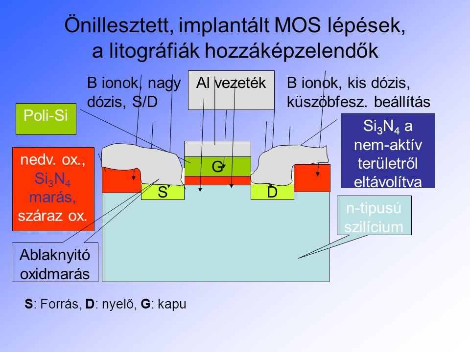 Önillesztett, implantált MOS lépések, a litográfiák hozzáképzelendők