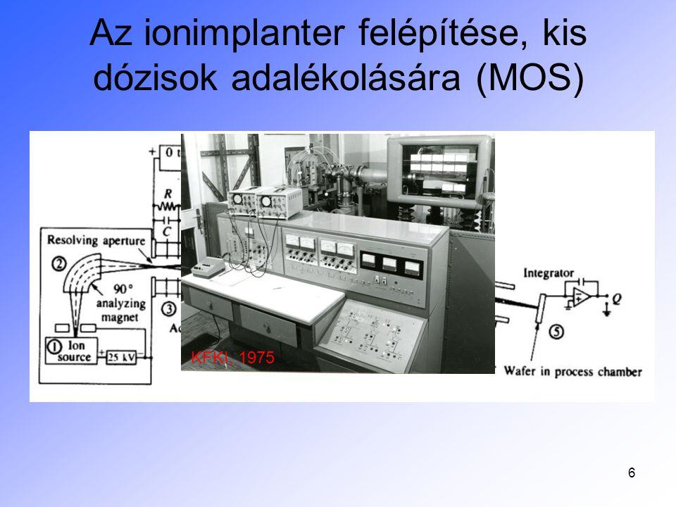 Az ionimplanter felépítése, kis dózisok adalékolására (MOS)