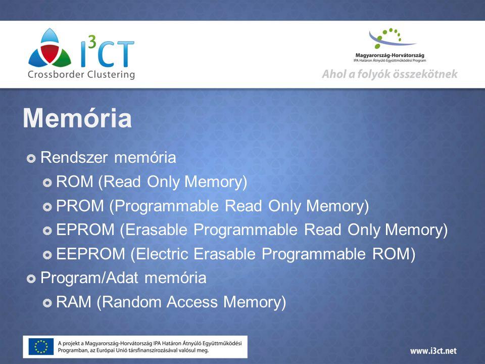 Memória Rendszer memória ROM (Read Only Memory)