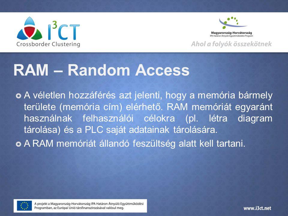 RAM – Random Access