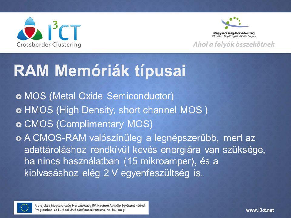 RAM Memóriák típusai MOS (Metal Oxide Semiconductor)