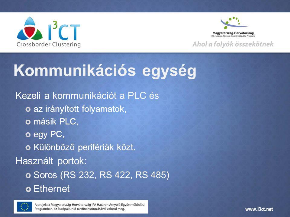 Kommunikációs egység Használt portok: Kezeli a kommunikációt a PLC és