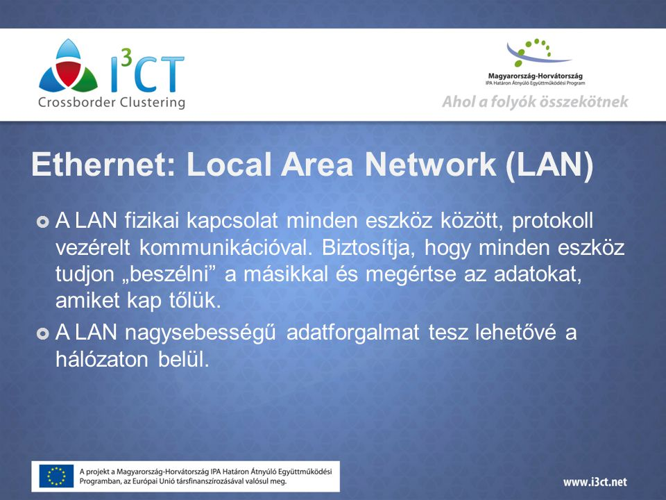 Ethernet: Local Area Network (LAN)