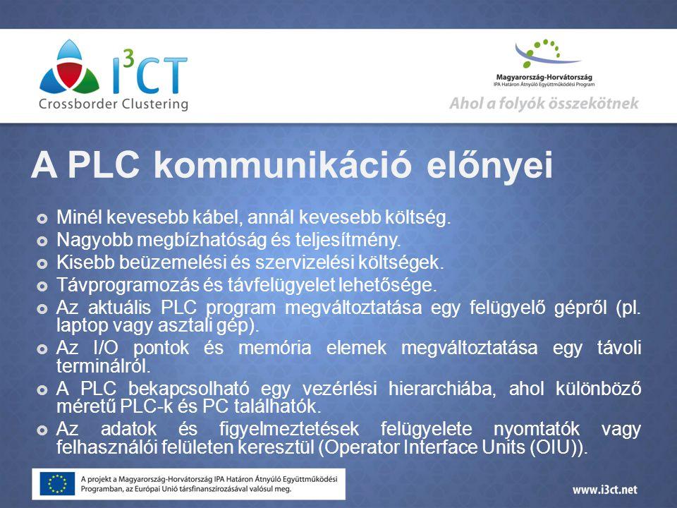 A PLC kommunikáció előnyei