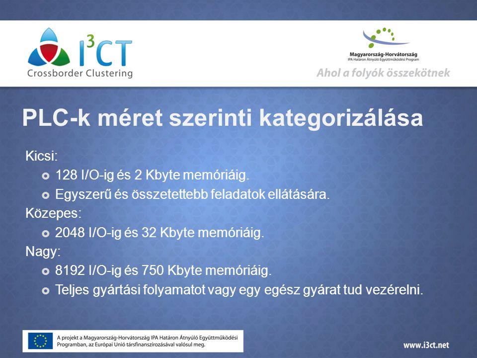 PLC-k méret szerinti kategorizálása