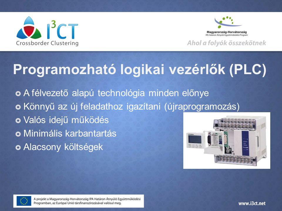 Programozható logikai vezérlők (PLC)