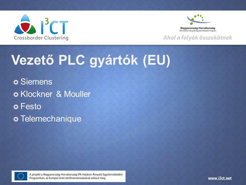 Vezető PLC gyártók (EU)