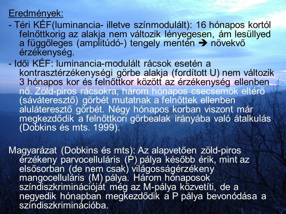 Eredmények: