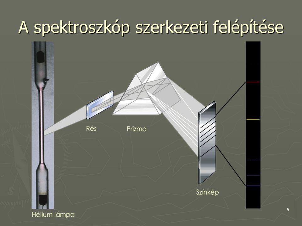 A spektroszkóp szerkezeti felépítése