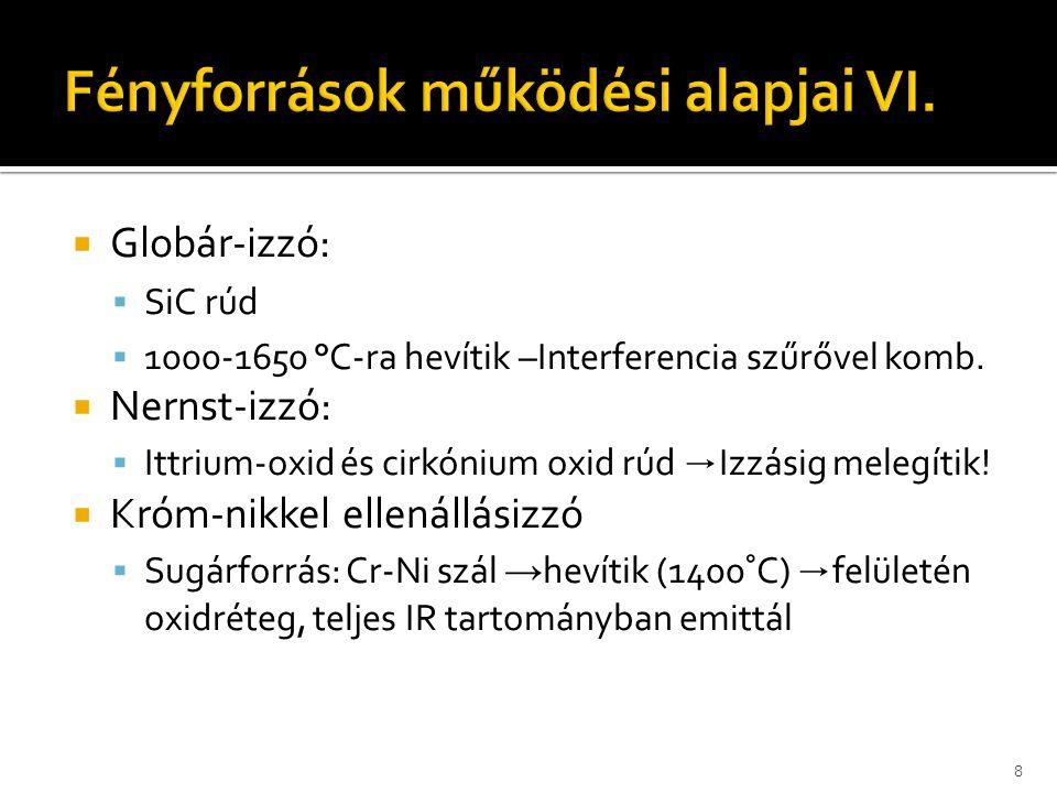 Fényforrások működési alapjai VI.