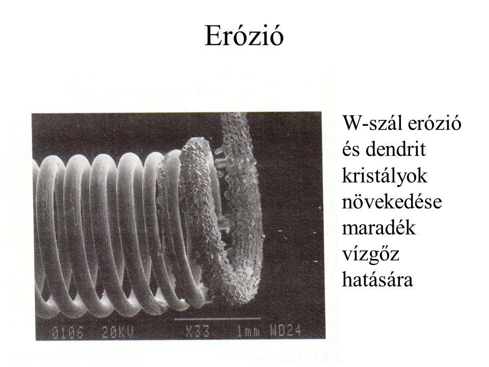 Erózió W-szál erózió és dendrit kristályok növekedése maradék vízgőz hatására
