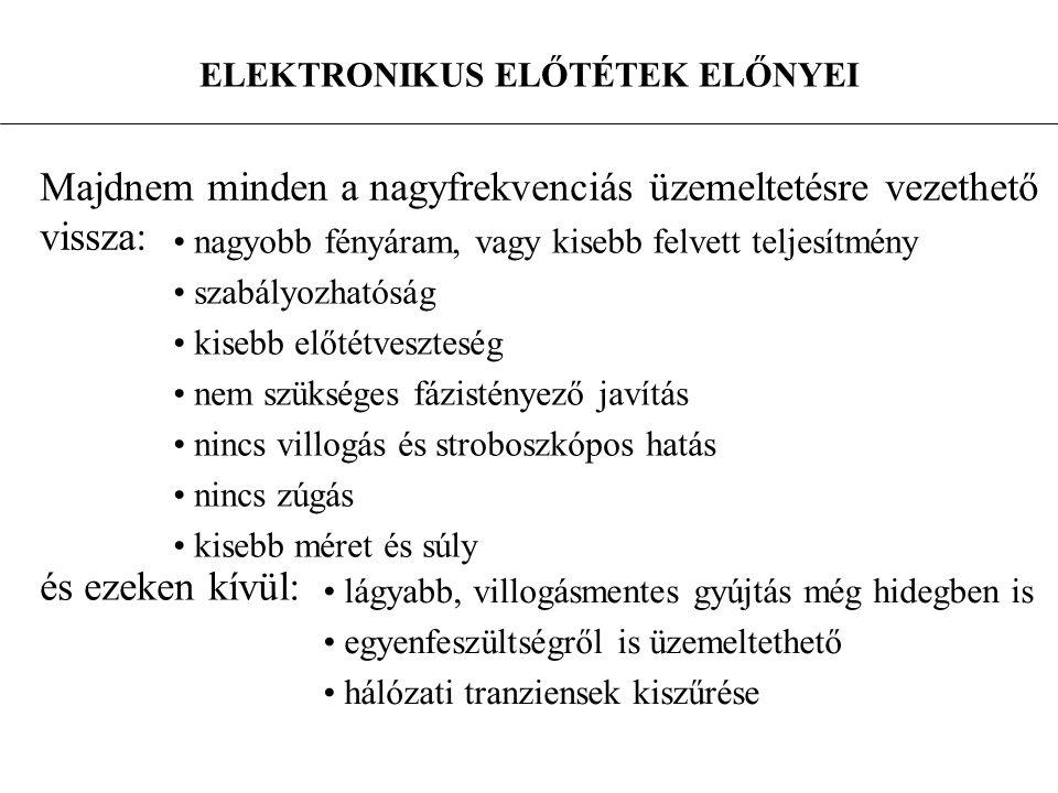ELEKTRONIKUS ELŐTÉTEK ELŐNYEI