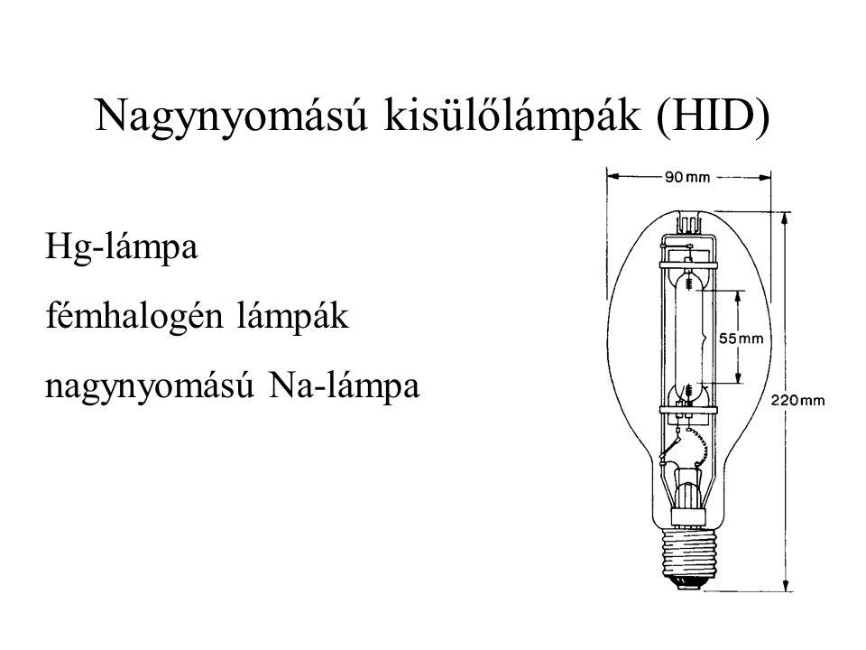 Nagynyomású kisülőlámpák (HID)
