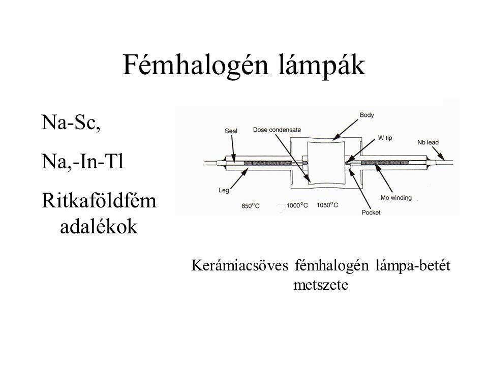 Kerámiacsöves fémhalogén lámpa-betét metszete
