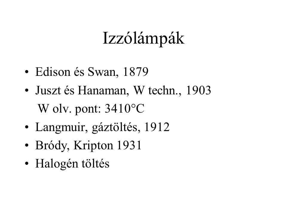 Izzólámpák Edison és Swan, 1879 Juszt és Hanaman, W techn., 1903