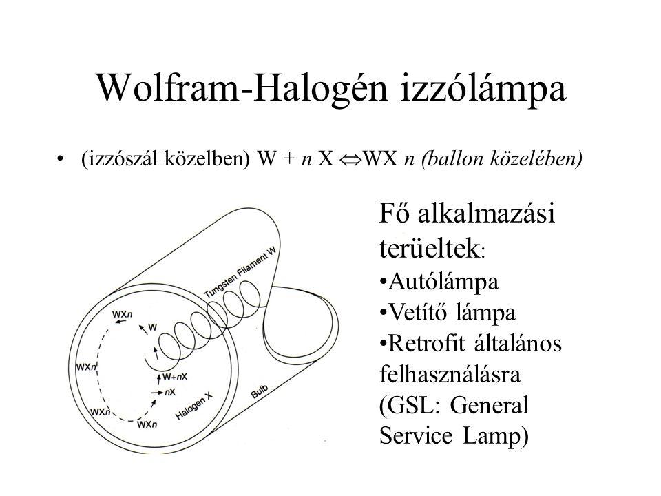 Wolfram-Halogén izzólámpa