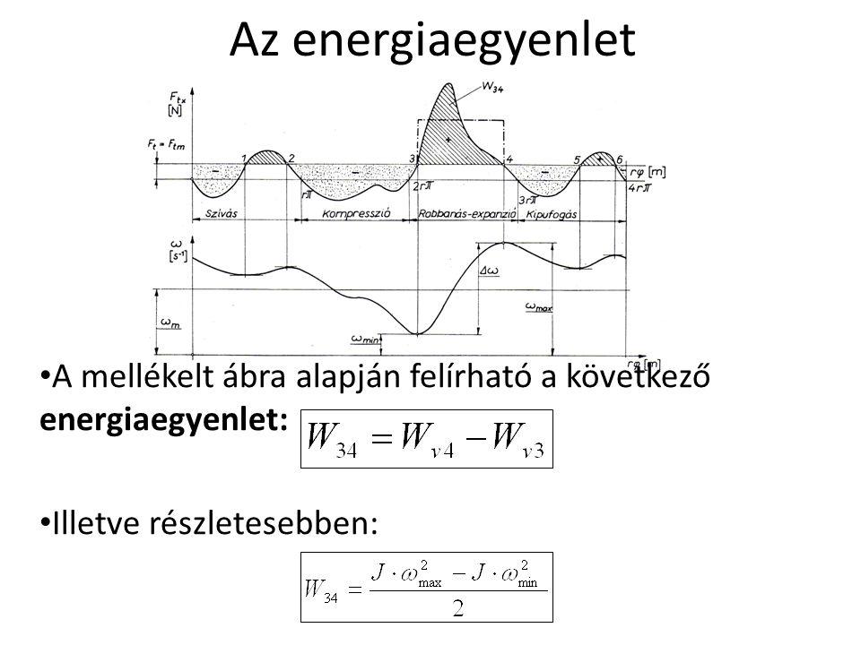 Az energiaegyenlet A mellékelt ábra alapján felírható a következő energiaegyenlet: Illetve részletesebben: