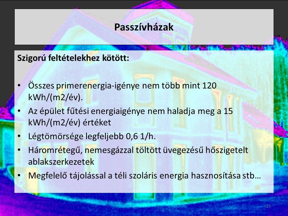 Passzívházak Szigorú feltételekhez kötött: