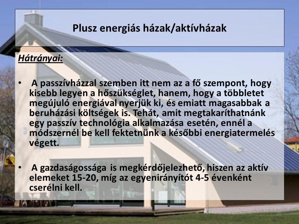 Plusz energiás házak/aktívházak