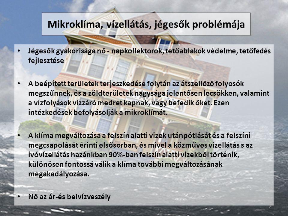 Mikroklíma, vízellátás, jégesők problémája