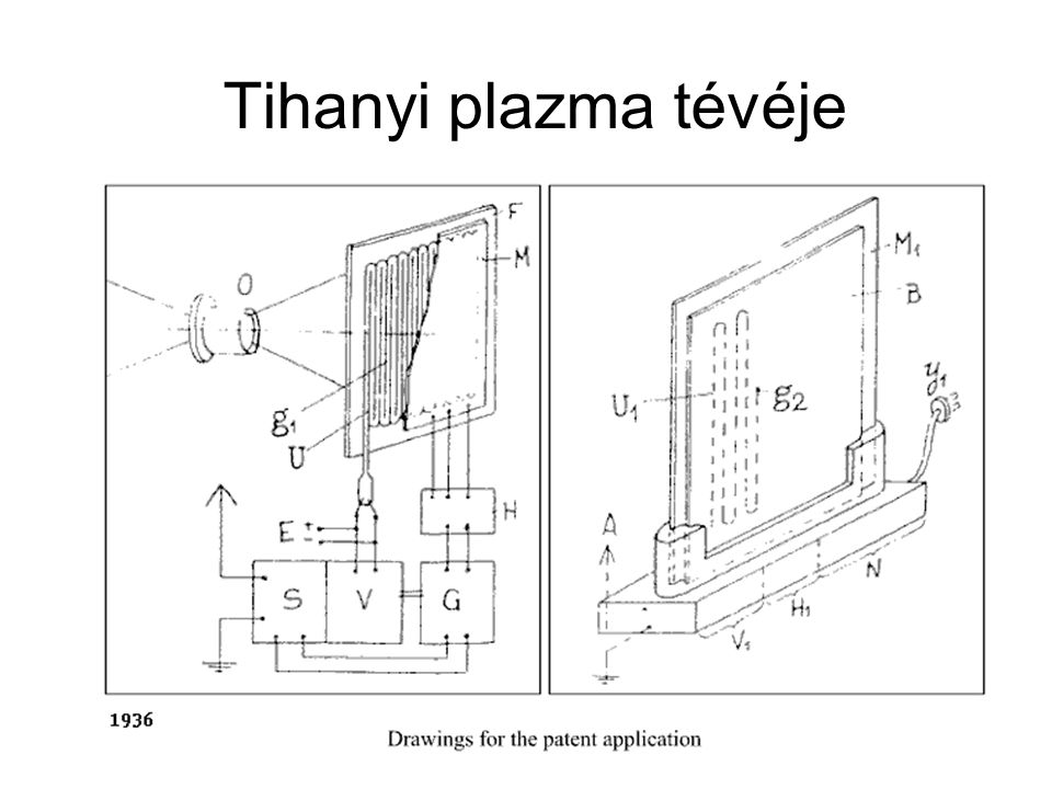 Tihanyi plazma tévéje