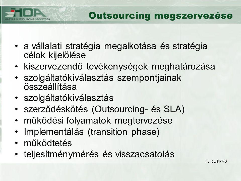 Outsourcing megszervezése