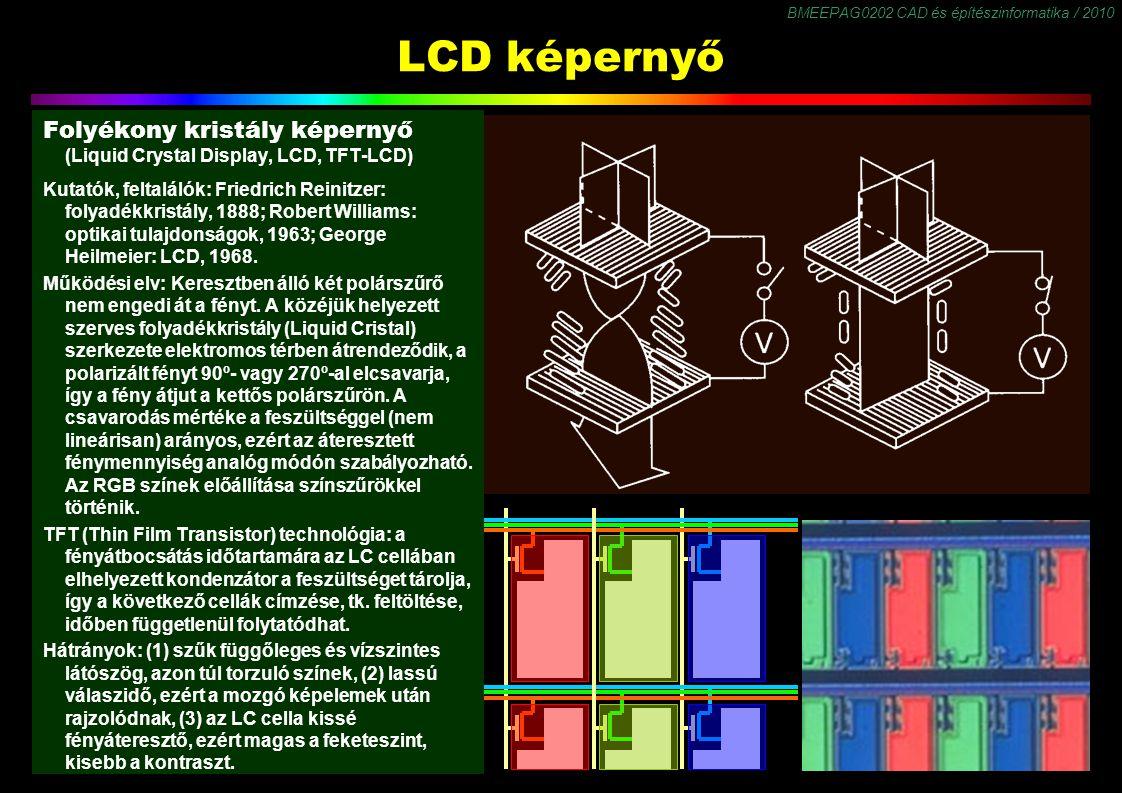 LCD képernyő Folyékony kristály képernyő