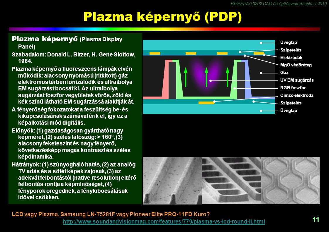 Plazma képernyő (PDP) Plazma képernyő (Plasma Display Panel)