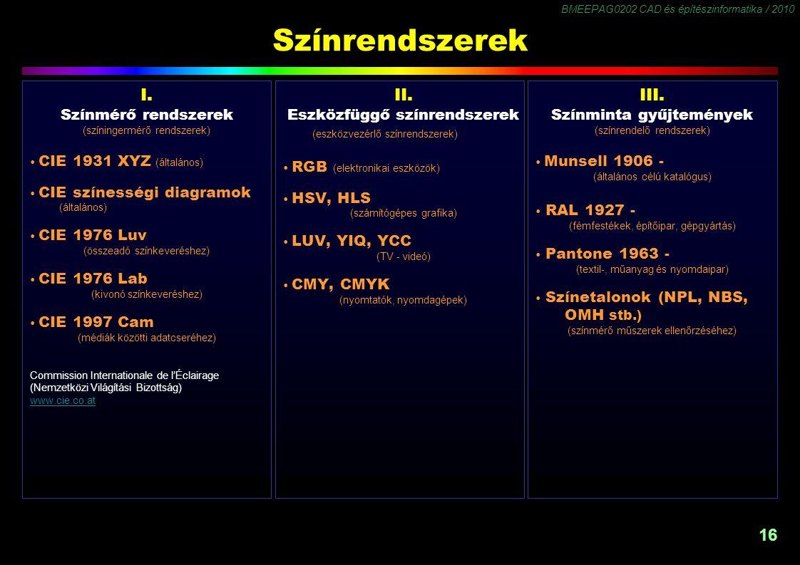 Színrendszerek I. II. III. Színmérő rendszerek