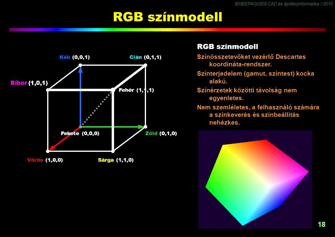 RGB színmodell RGB színmodell