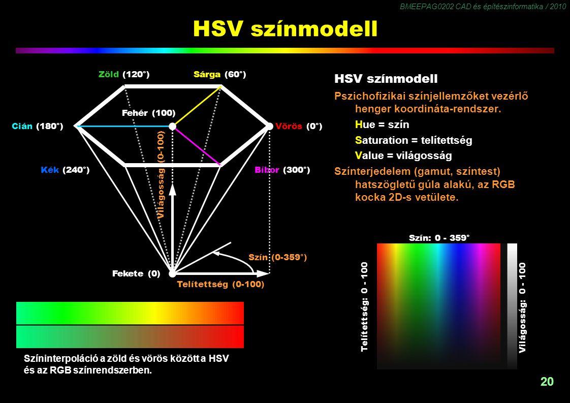 HSV színmodell HSV színmodell