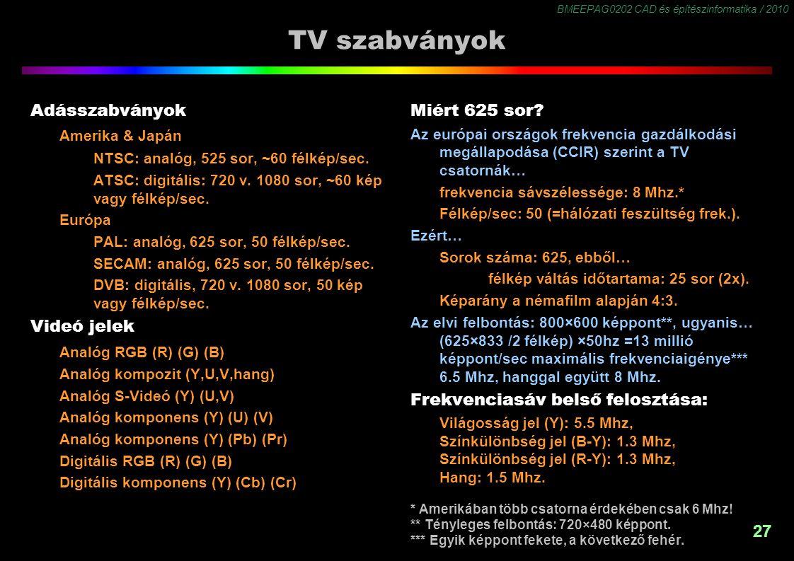 TV szabványok Adásszabványok Amerika & Japán Videó jelek