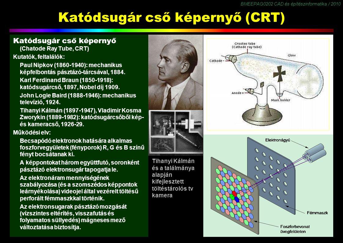 Katódsugár cső képernyő (CRT)
