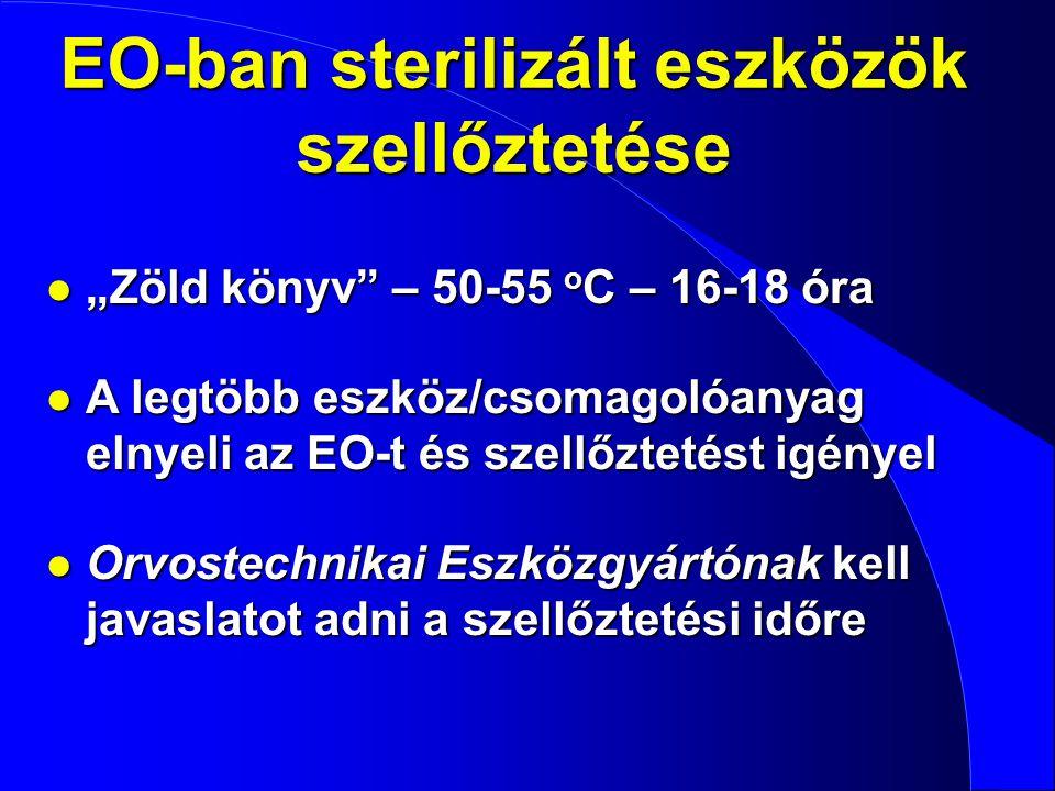 EO-ban sterilizált eszközök szellőztetése