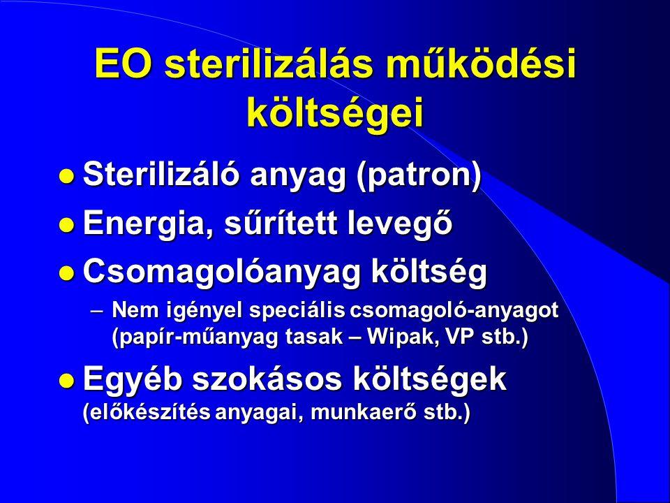 EO sterilizálás működési költségei