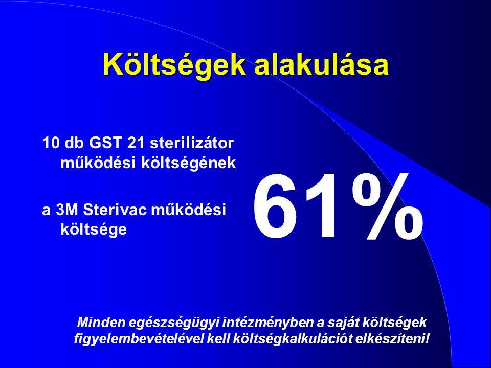 61% Költségek alakulása 10 db GST 21 sterilizátor működési költségének