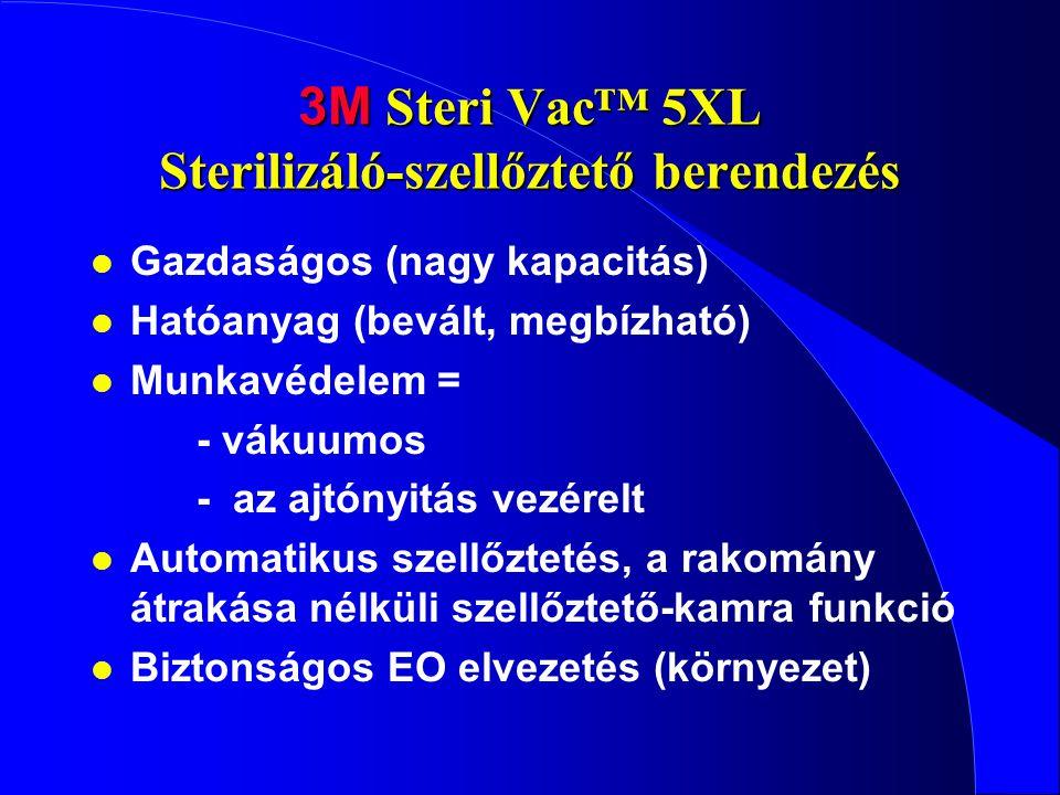 3M Steri Vac™ 5XL Sterilizáló-szellőztető berendezés