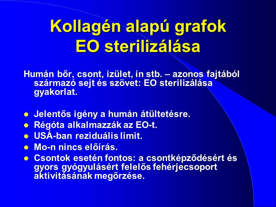 Kollagén alapú grafok EO sterilizálása