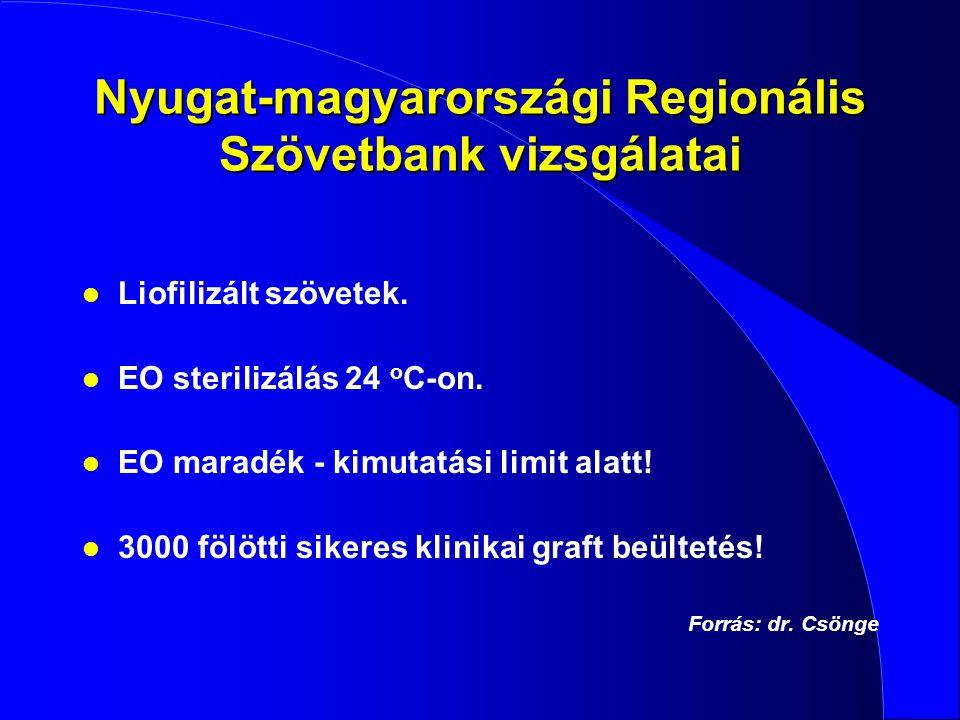 Nyugat-magyarországi Regionális Szövetbank vizsgálatai