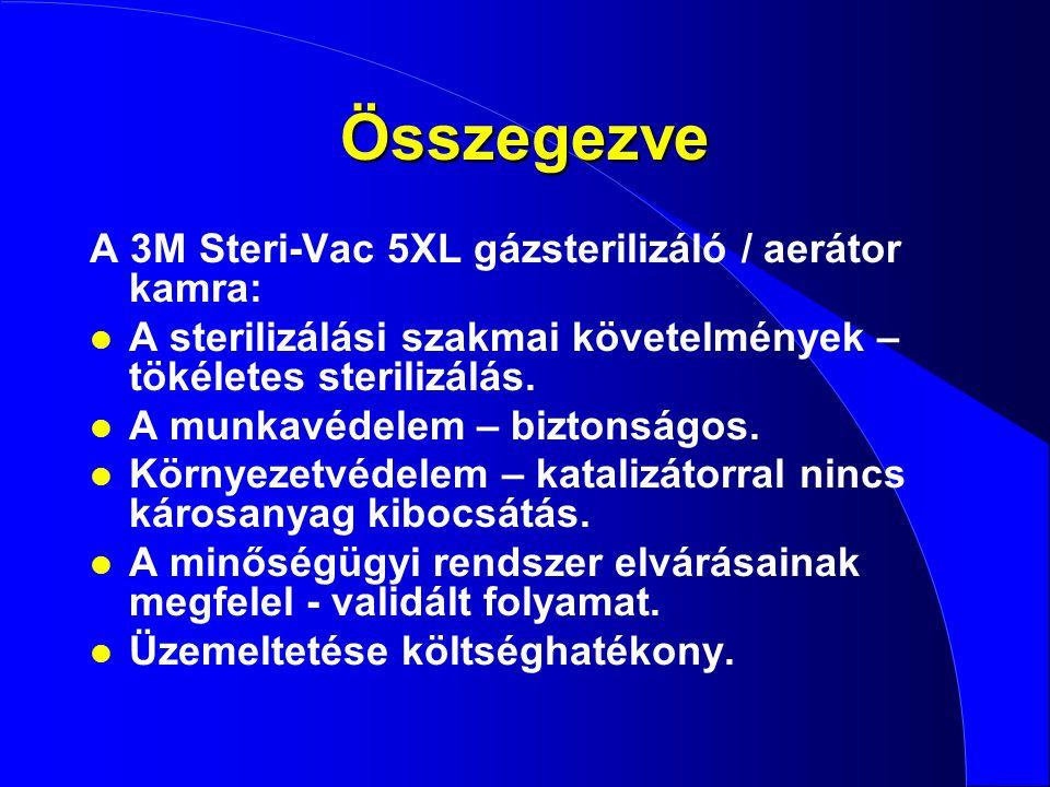 Összegezve A 3M Steri-Vac 5XL gázsterilizáló / aerátor kamra: