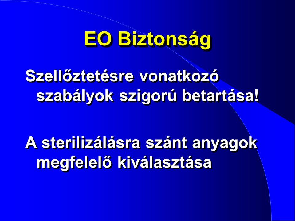 EO Biztonság Szellőztetésre vonatkozó szabályok szigorú betartása!