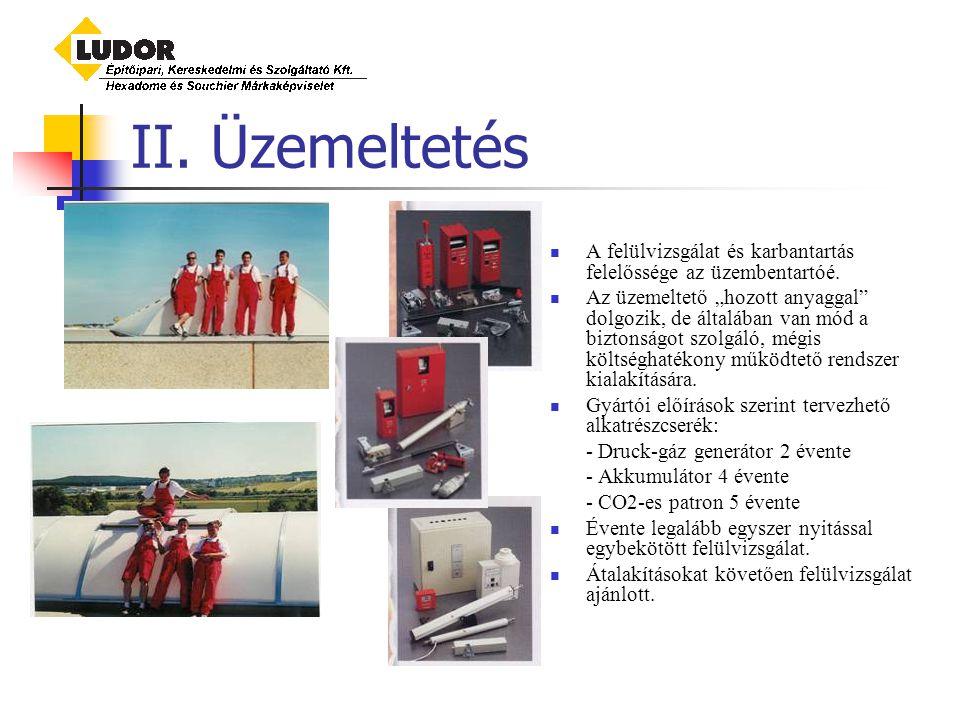 II. Üzemeltetés A felülvizsgálat és karbantartás felelőssége az üzembentartóé.
